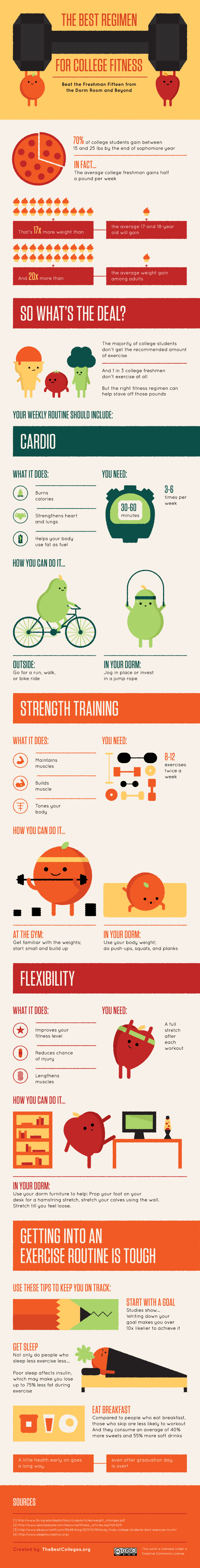 fitness how to beat the freshman infographic now freshman 15