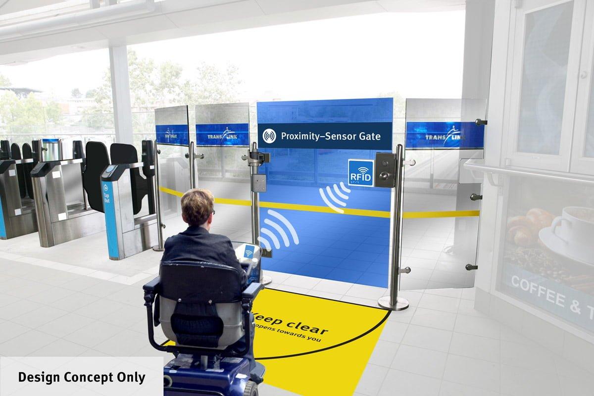 Disabled Gates
