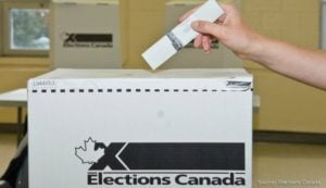 Why The Heck Is Federal Election Day Not A National Holiday?