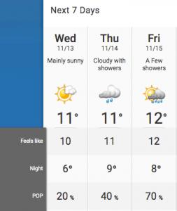 Weather-Nov12 Week