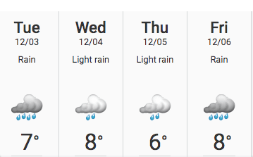 The Weather Network Calls for Rain All Week