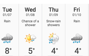 The Weather Network forecast