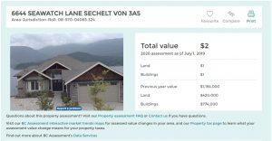 Sechelt Sinkhole Property Assessment