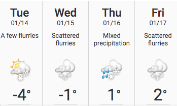 Tues-Fri weather forecast
