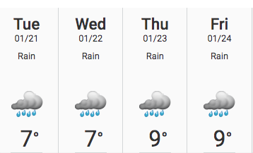 Vancouver forecast Jan 21-25