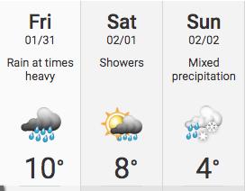 Weather Weekend Forecast Jan 31-Feb 2