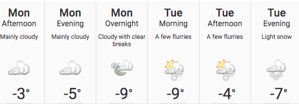 week weather forecast
