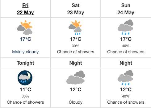 Vancouver weekend forecast May