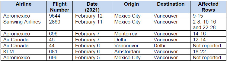 international flights with covid-19
