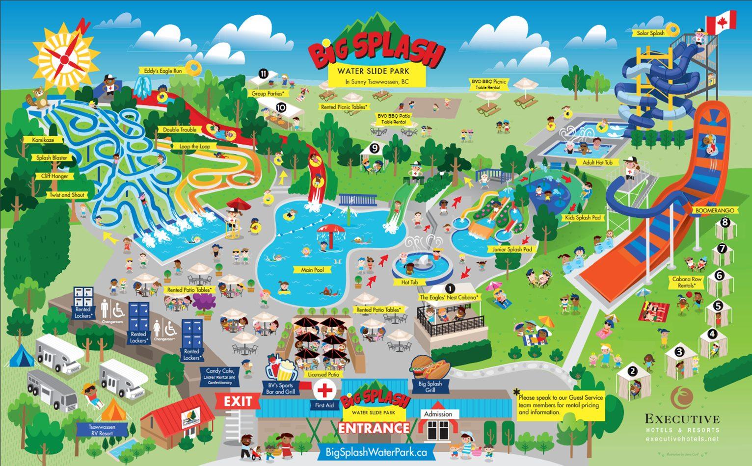 big splash waterpark vancouver