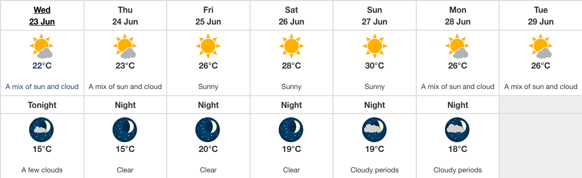 vancouver hot weather